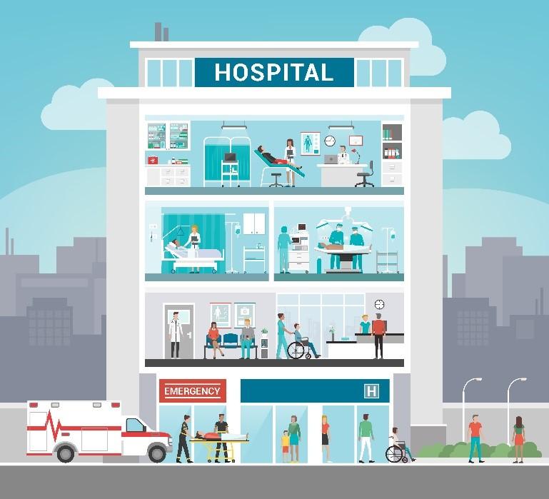 smart hospital technologie